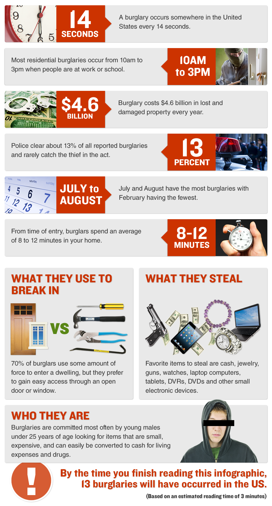 Clearwater FL burglary inforgraphic